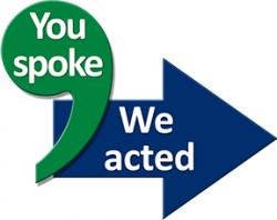 Response Graphic